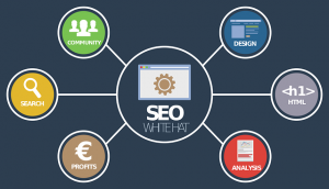 קידום אתרים באינטרנט מהו כולל?
