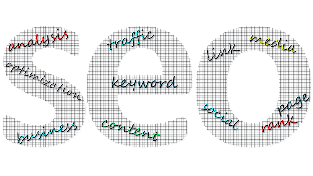 קידום אתרי וויקס – איך זה עובד?