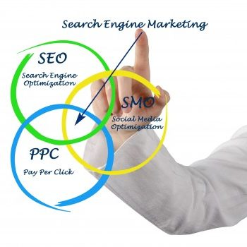 Search engine matrketing